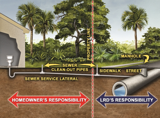Gravity sewer system loxahatchee river district for Gravity septic system design